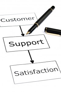 Customer Support scheme and pen on white